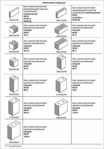 Силикатные блоки несущие и перегородочные - main